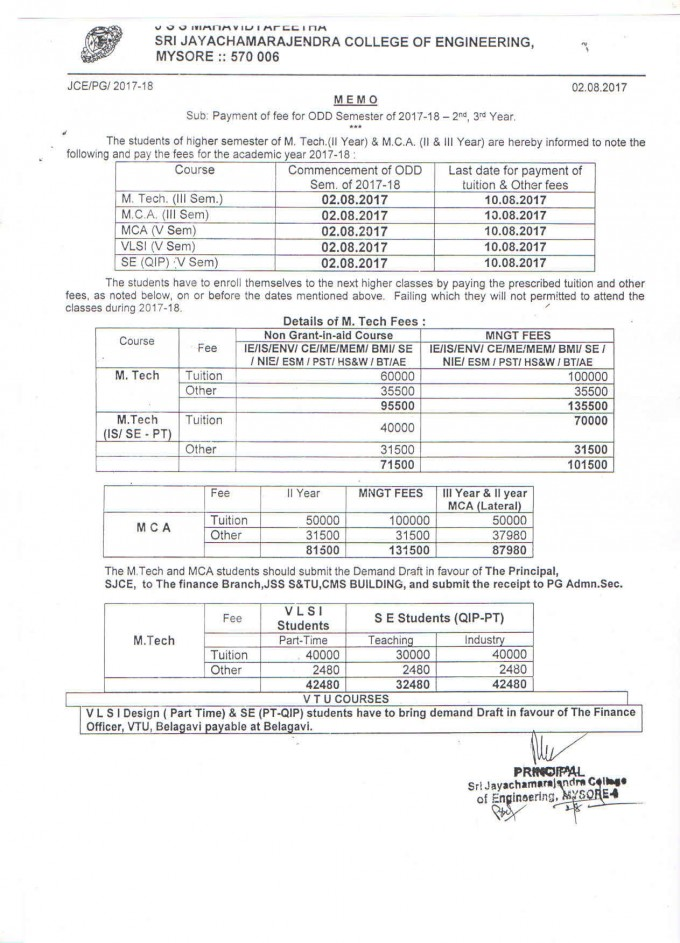 PG Fee Structure 2017-18